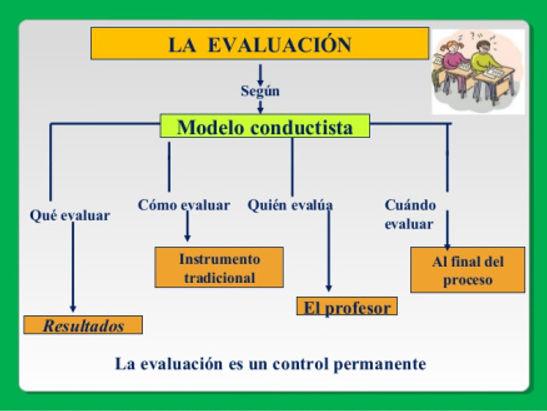 evaluacin-del-proceso-de-enseanzaaprendi