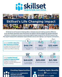 Skillset-Life-Changing-Imapct-WEB-AUGUST_Page_1.jpg