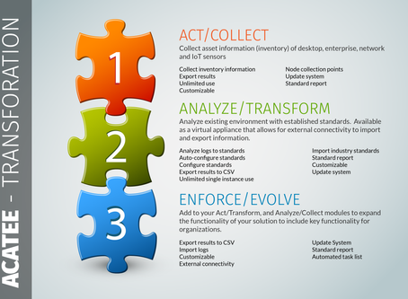 Objectives of ACATEE