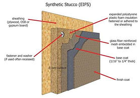 EIFS repair Atlanta, synthetic stucco repair Atlanta