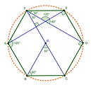 Regular_hexagon_angles.svg.png