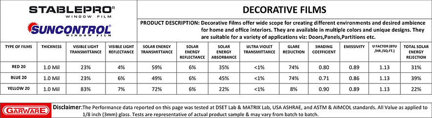 Decorative Films 2.jpg