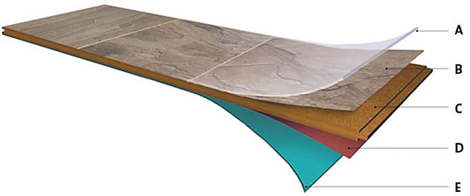 what-is-laminate-layers.jpg