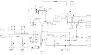Linde - Industrial Gases