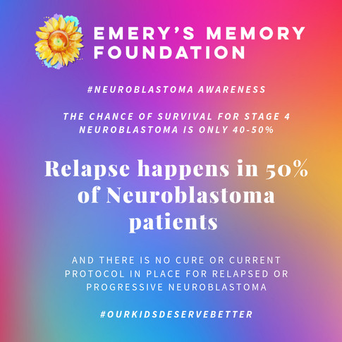 Relapse Happens in 50% of Neuroblastoma