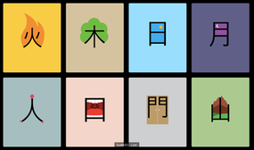 中文生字高速學習法