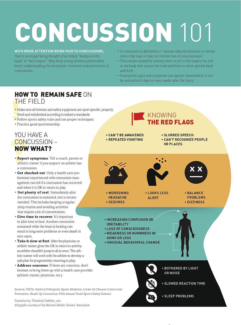 concussion-infographic-handout_page-0001
