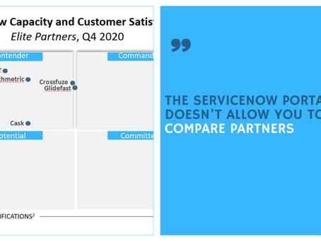 Compare ServiceNow Elite Partners
