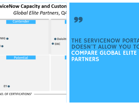 Compare ServiceNow's Global Elite Partners