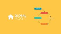 Global Host customer flow.001.png