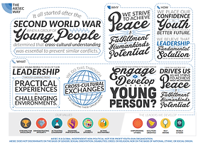 AIESEC-WAY-1-PAGE1.png