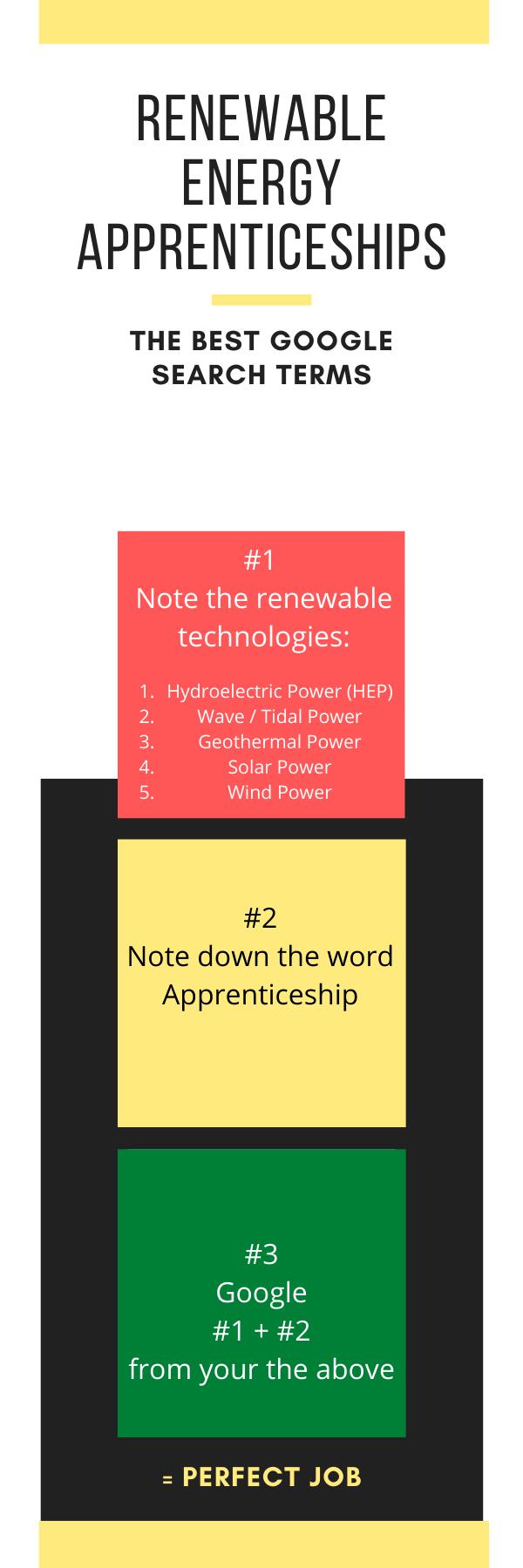 Renewable Energy Apprenticeships [Infographic]