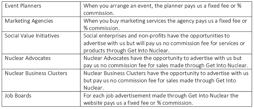 How Paid Business.png