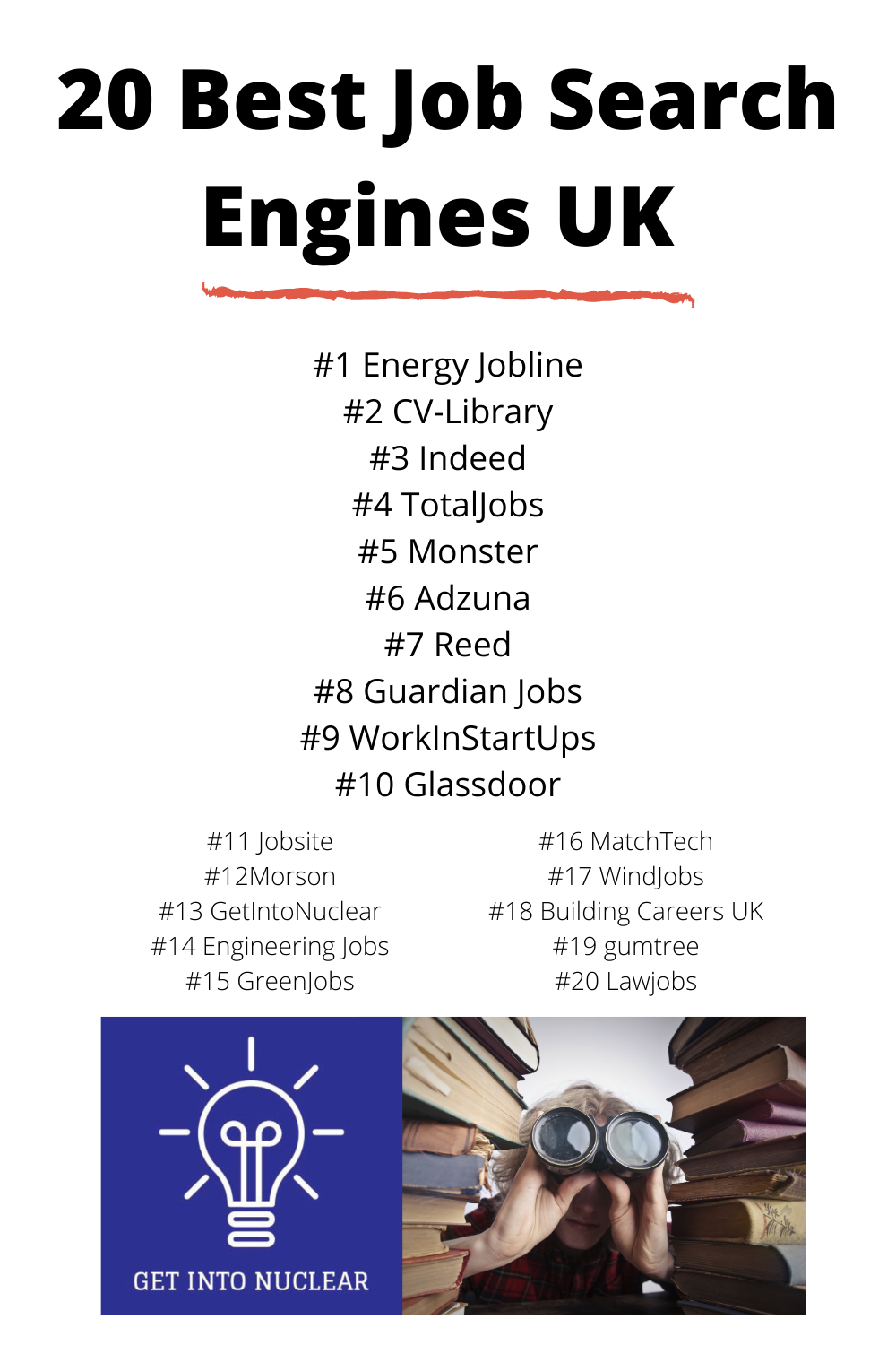 Best Job Search Engines UK