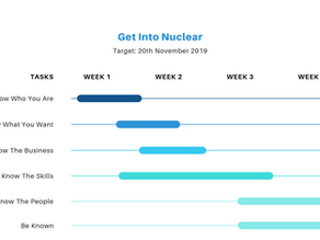 How Becoming A Project Planner In The UK Nuclear Industry Could Set You Up For Life