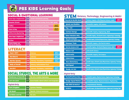 PBS KIDS_Learning Goals One_2.2020-page-