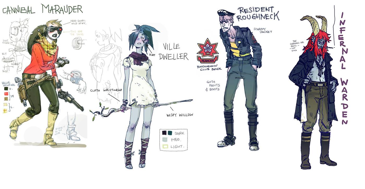 NPC concepts