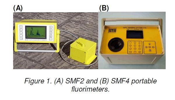 SMF2 and SMF4 Fluorimeters