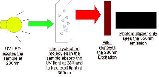 UV absobtion  measurement.jpg