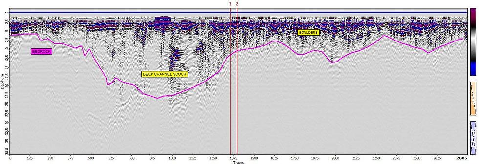 Fortis Data Example.jpg