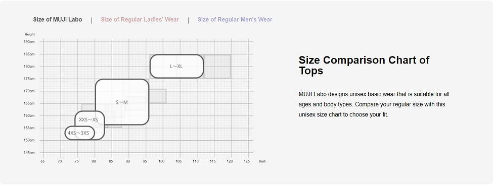 labo size chart.png