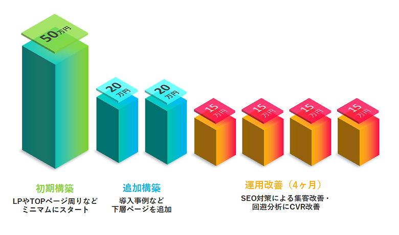New50_利用料金イメージ.png