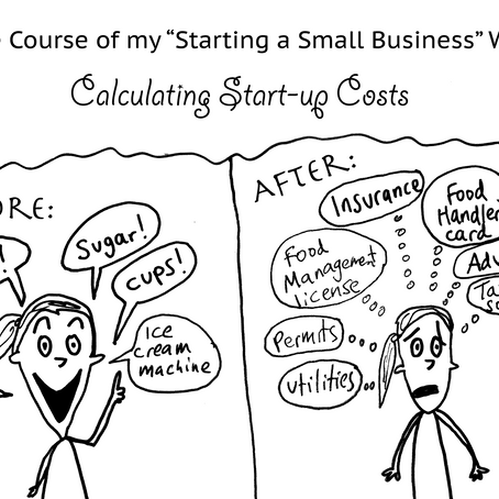 Calculating start-up costs