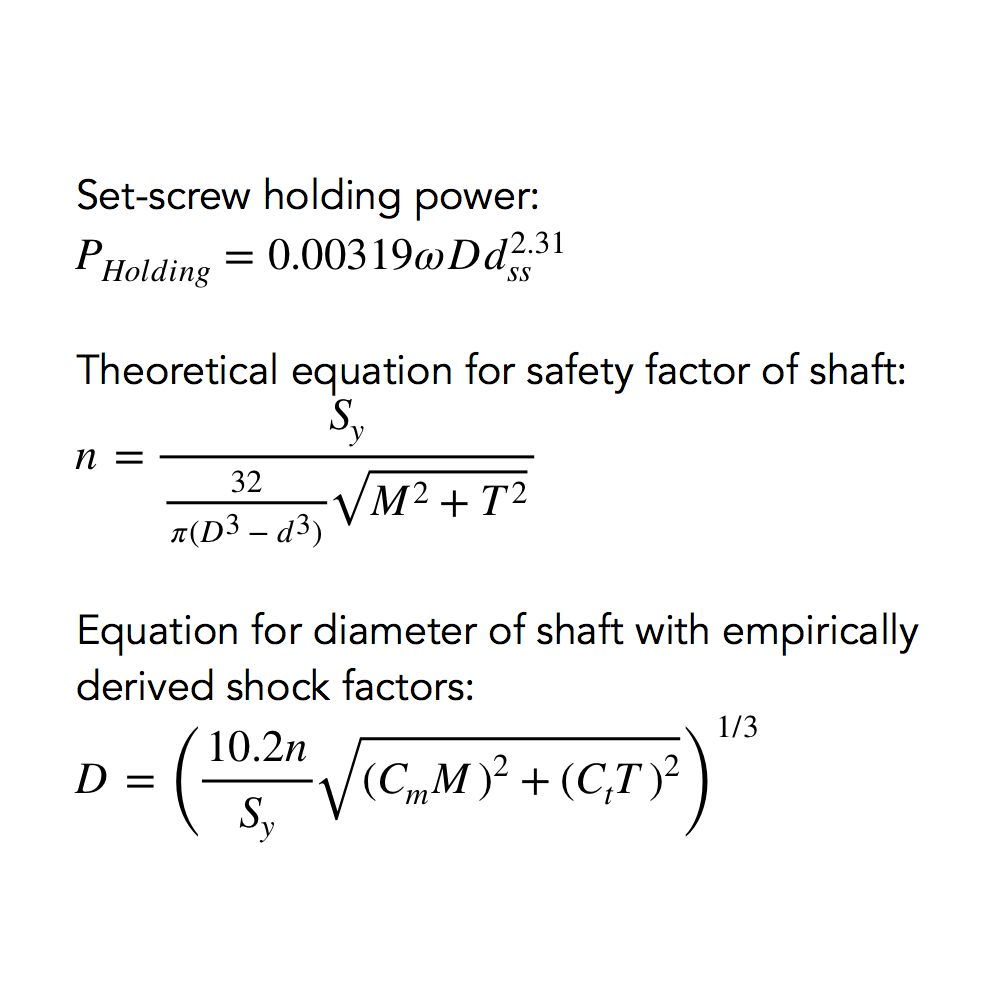 6.3 Shaft Equations.png