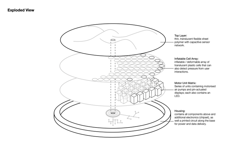 AID Outcomes 3 - Exploded View.png