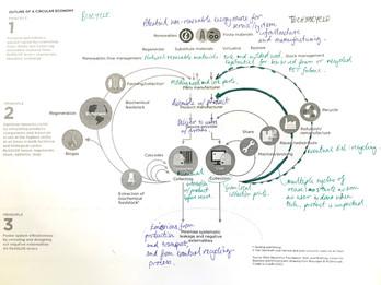 Early Concept Circular Analysis 1.jpg