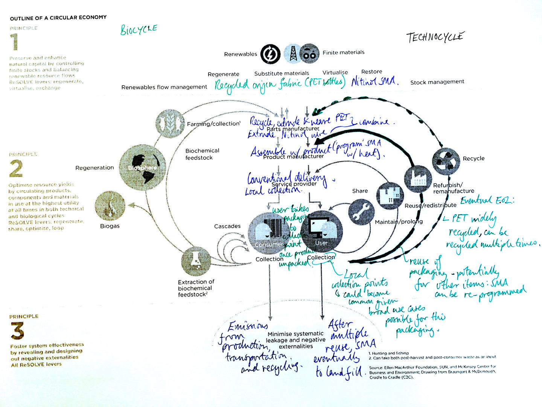 Early Concept Circular Analysis 2.jpg