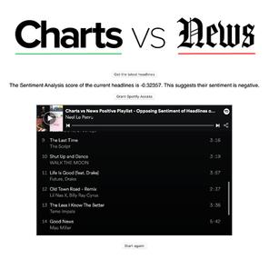 Charts vs. News