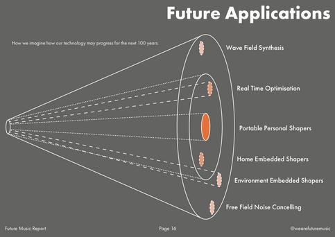 Future Cone.png