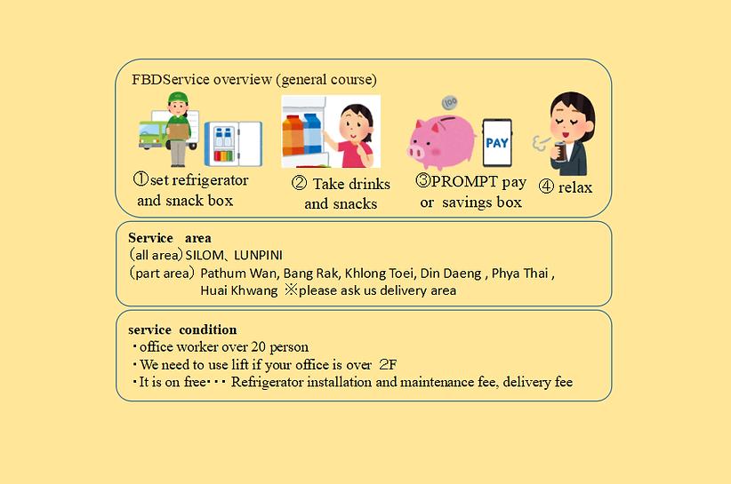 サービス概要(英語)4.png