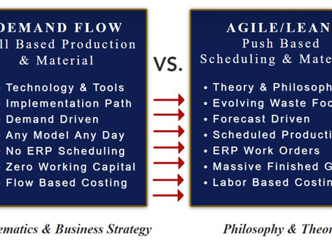 DFT Vs. Lean