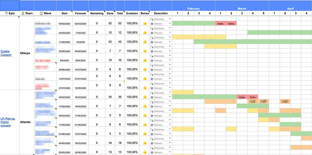 Planilha completa com detalhamento do roadmap