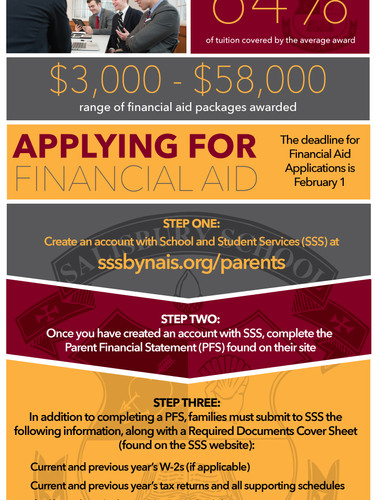 Financial Aid Blog Post