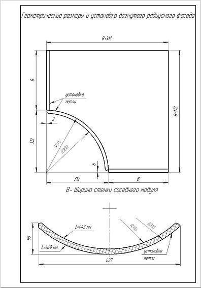Вогнутый радиусный фасад, геометрические размеры вогнутого радиусного фасада