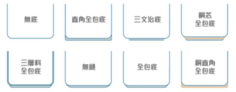 Base construction diagram
