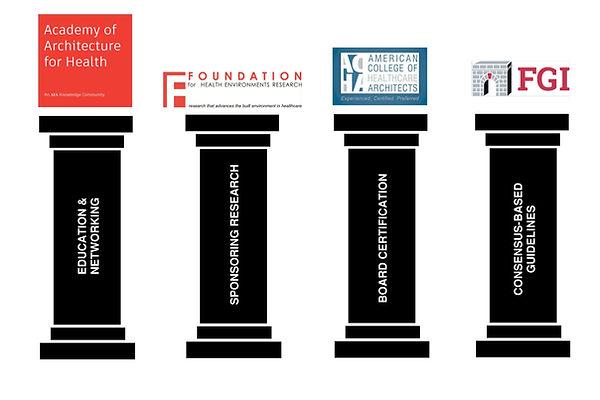 AAH Pillars of Healthcare Arch.jpg