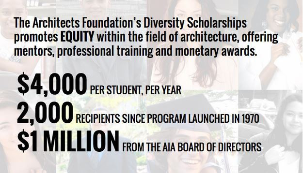 Diversity Scholarships