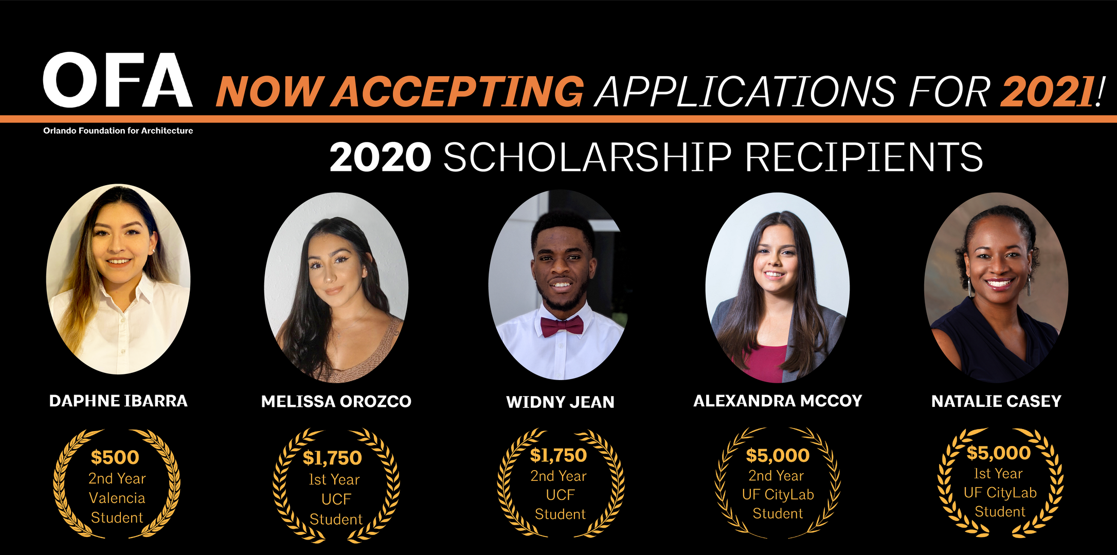 2021 Scholarship applications.png