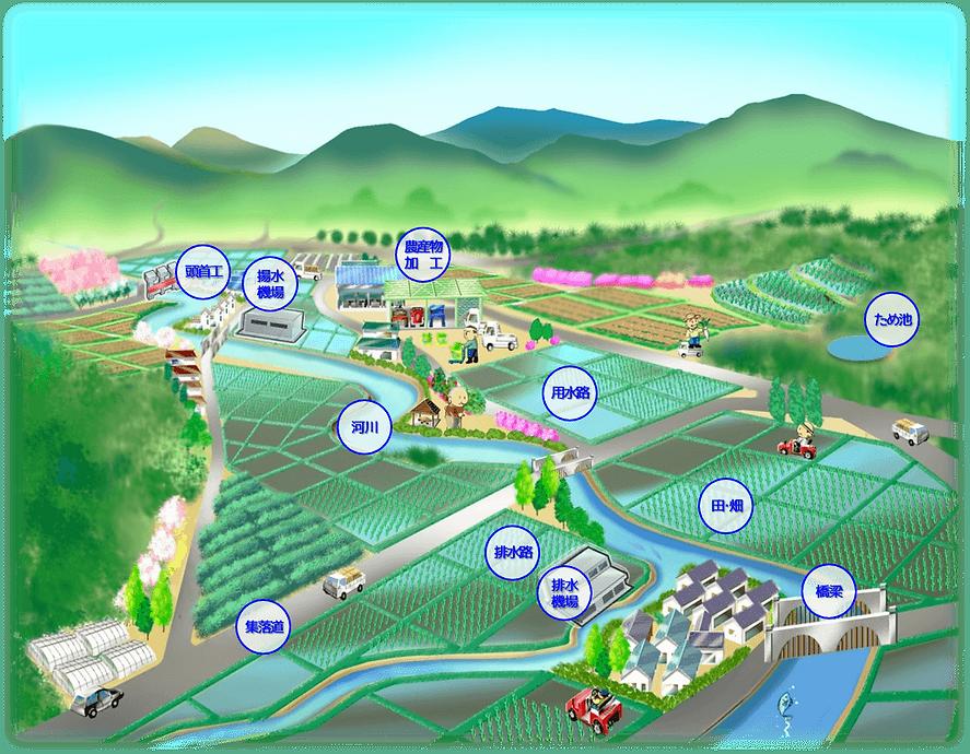 農業農村整備