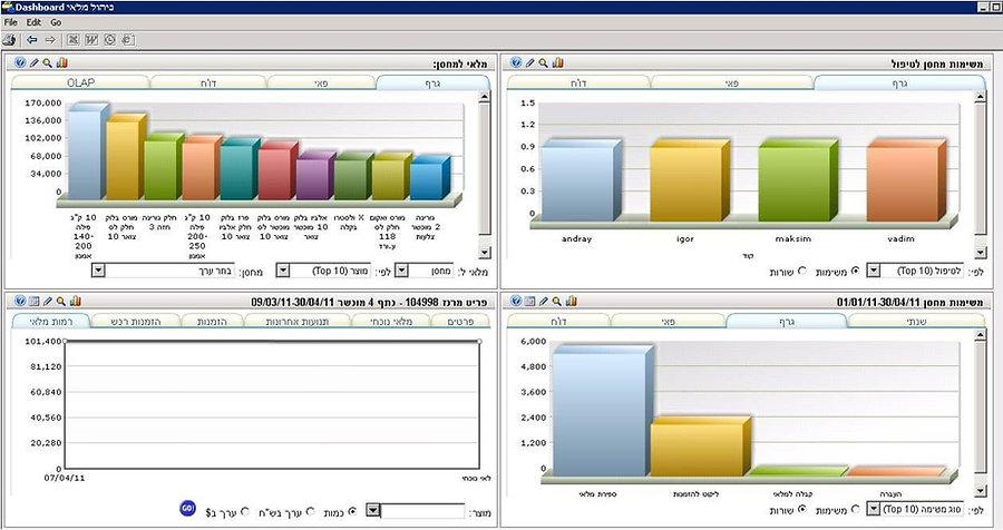 נתוני BI לניתוח פעילות במחסן.jpg