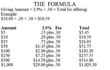 Givelify Formula.jpg