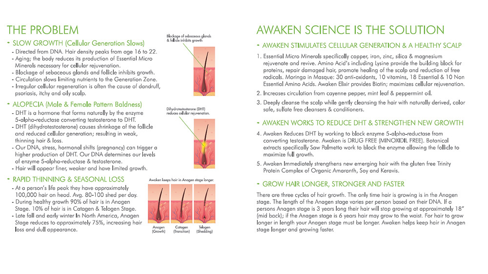 Awaken Science