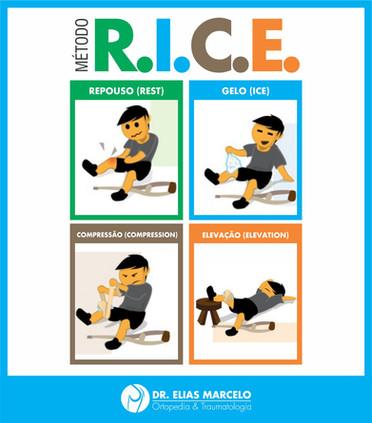 Rice, o primeiro tratamento para lesões musculares