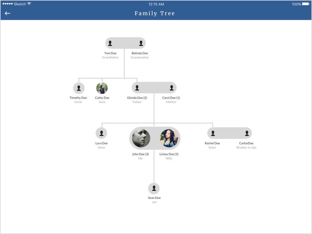 Family tree - tablet