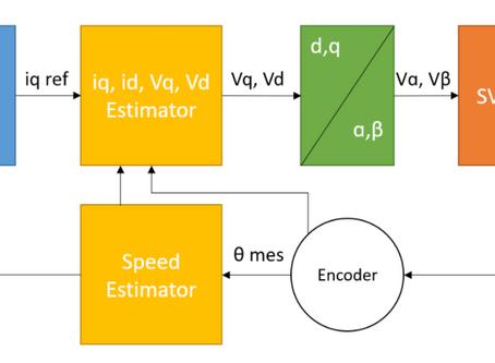 Motor Commutation: FOC vs. FEC