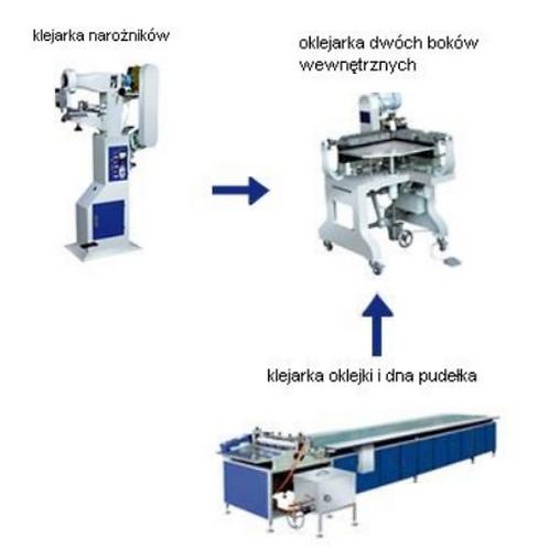 Zestaw maszyn do produkcji pudełek oklejanych